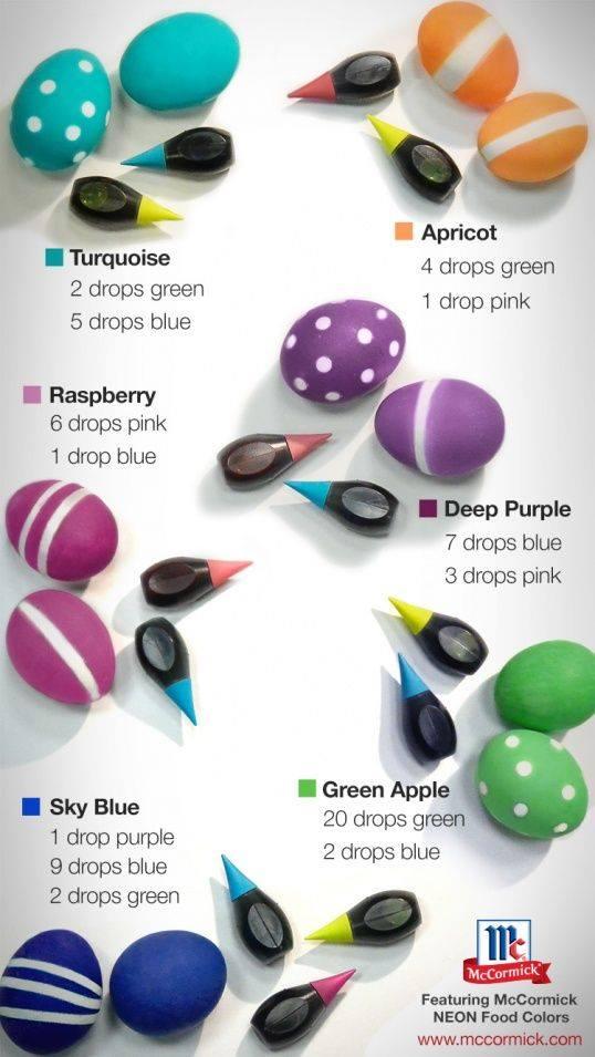 Easter Egg Dye Guide